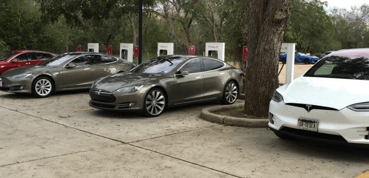 elektromobilnosc raport