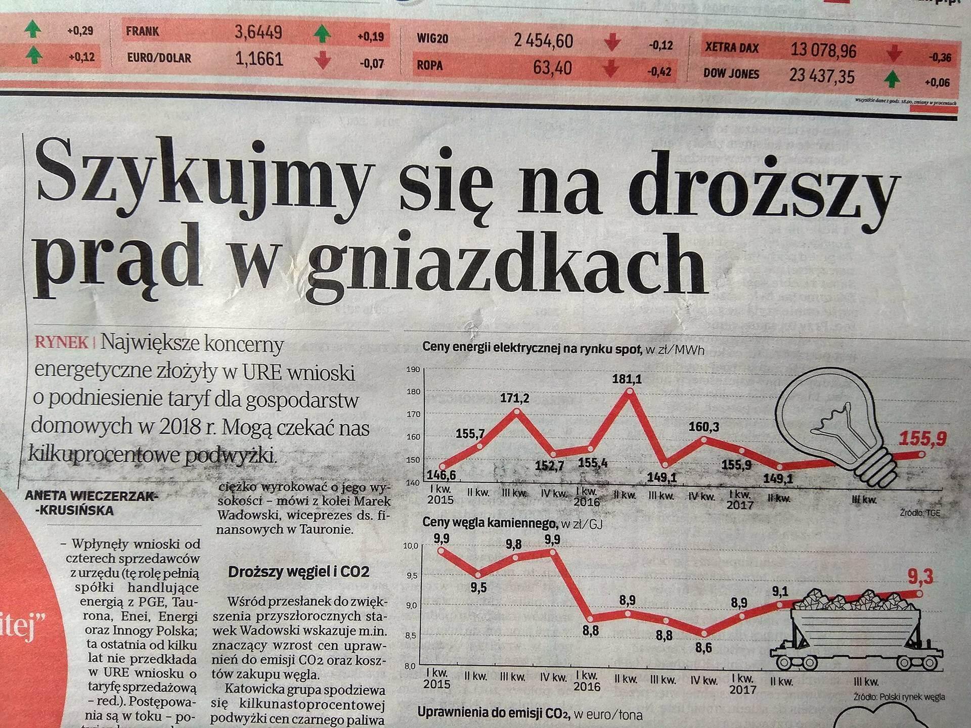 podwyżki cen energii